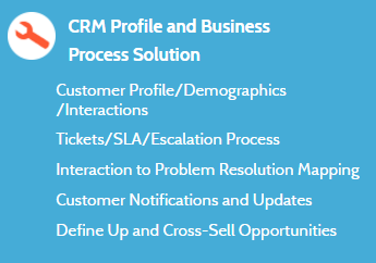 CRM Applications2